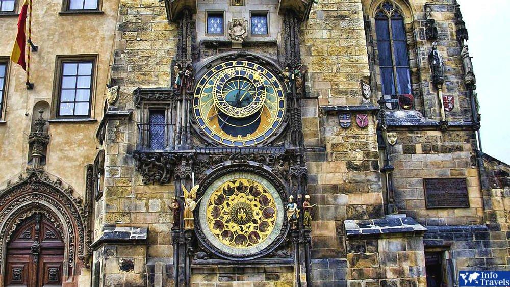 Астрономические часы. Прага