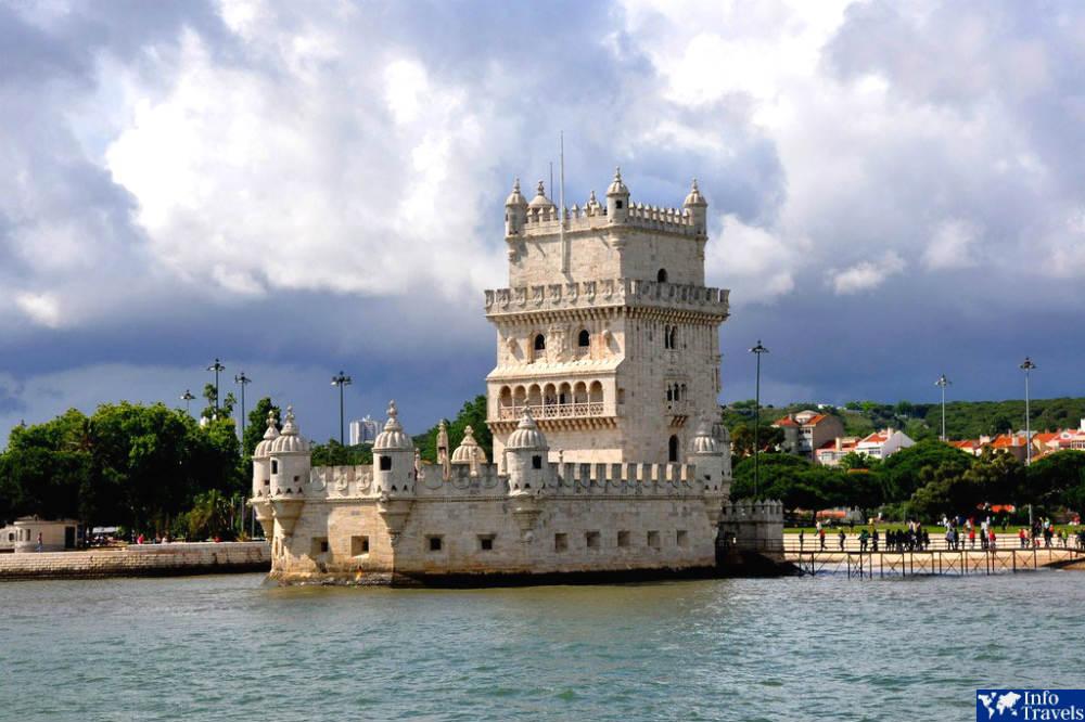 Беленская крепость и башня