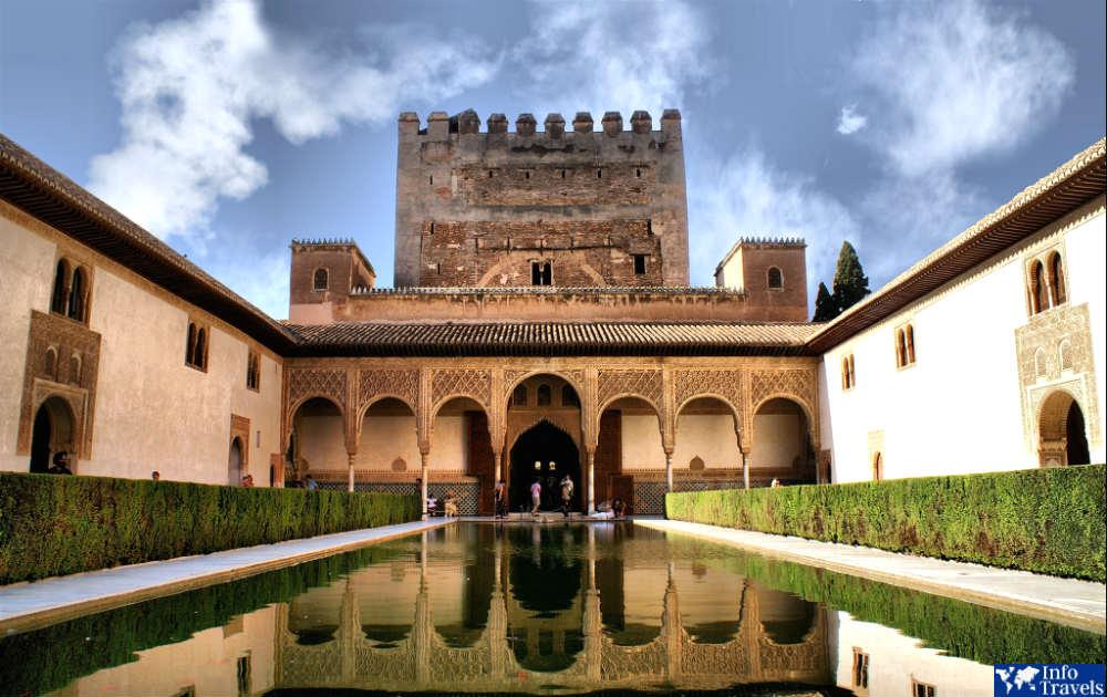 Архитектура Альгамбры